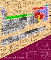 Nokia 114 free education apps download dertz periodic table s60 urtaz Gallery