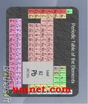 Full periodic table java app free download dertz game pic for full periodic table urtaz Gallery